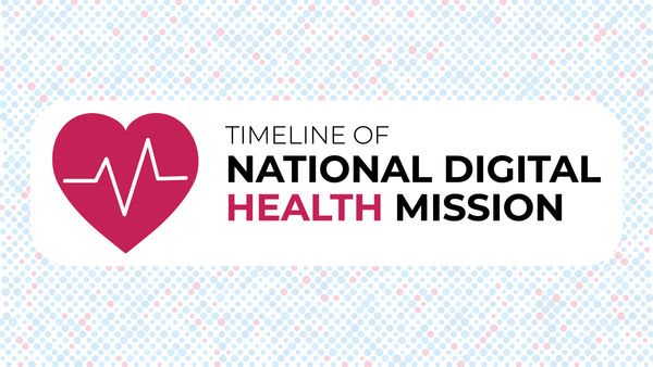 Timeline of National Digital Health Mission